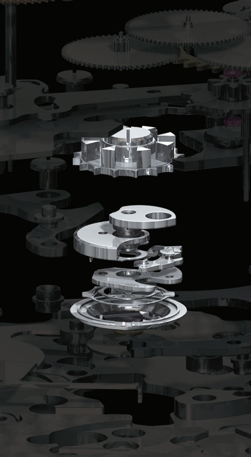 Vertical clutch and column wheel assembly.
